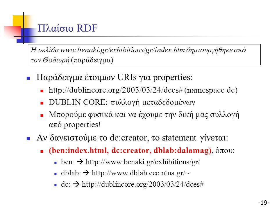 -19- Πλαίσιο RDF Παράδειγμα έτοιμων URIs για properties: http://dublincore.org/2003/03/24/dces# (namespace dc) DUBLIN CORE: συλλογή μεταδεδομένων Μπορ
