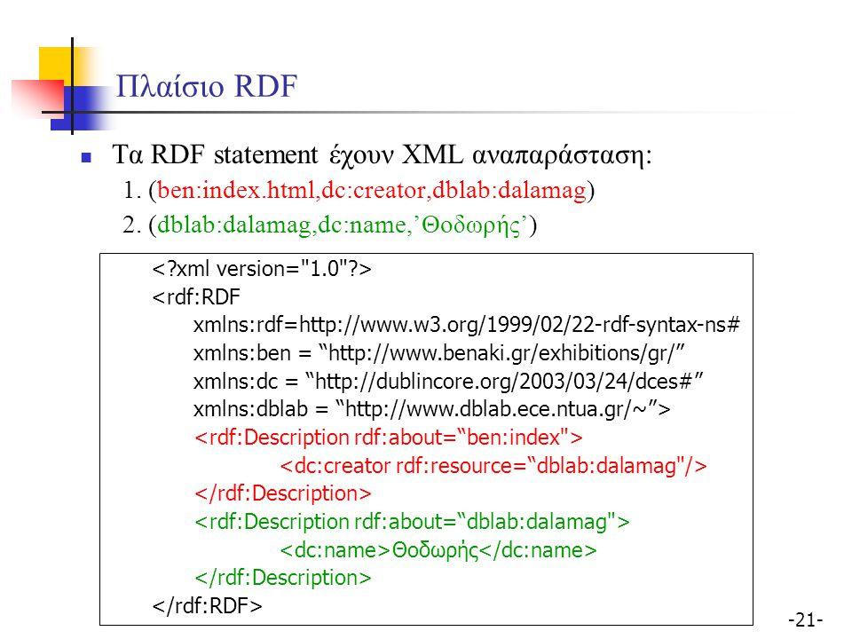 -21- Πλαίσιο RDF Tα RDF statement έχουν XML αναπαράσταση: 1. (ben:index.html,dc:creator,dblab:dalamag) 2. (dblab:dalamag,dc:name,'Θοδωρής') <rdf:RDF x