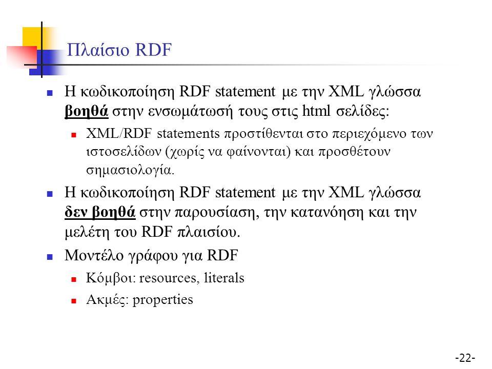 -22- Πλαίσιο RDF H κωδικοποίηση RDF statement με την XML γλώσσα βοηθά στην ενσωμάτωσή τους στις html σελίδες: XML/RDF statements προστίθενται στο περι