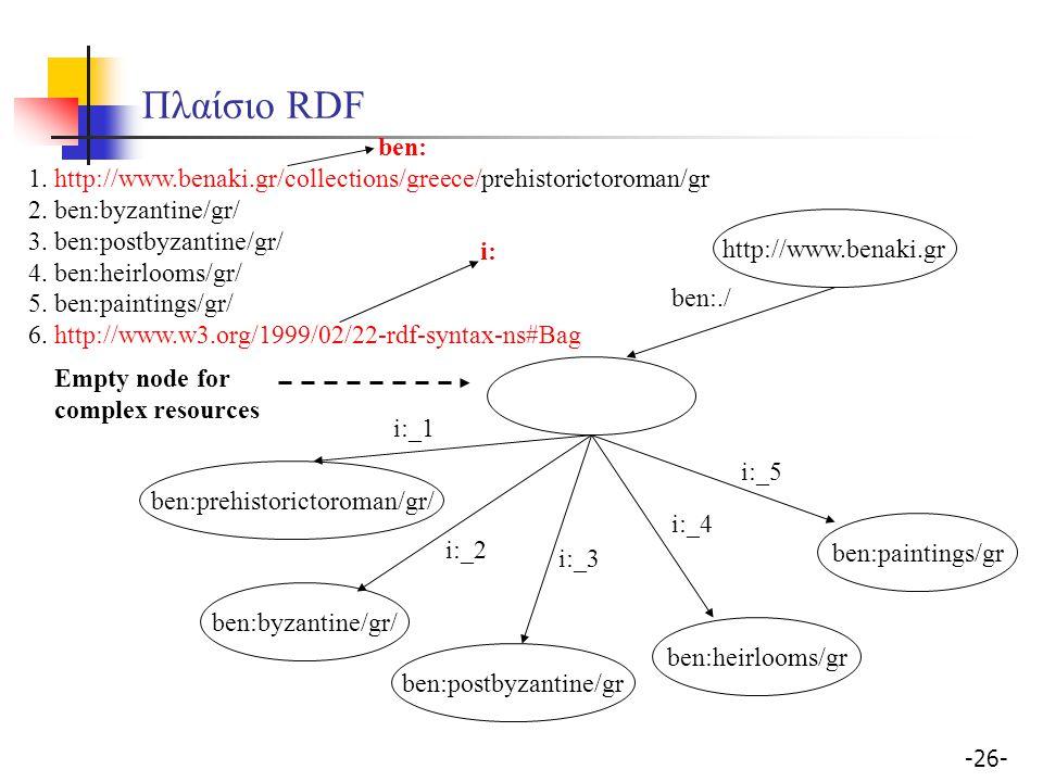 -26- Πλαίσιο RDF ben:byzantine/gr/ ben:./ ben:heirlooms/gr ben:paintings/gr ben:postbyzantine/gr 1. http://www.benaki.gr/collections/greece/prehistori