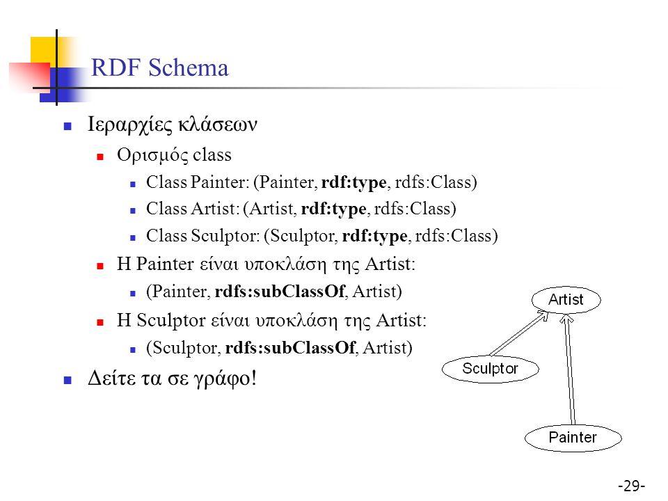 -29- RDF Schema Ιεραρχίες κλάσεων Ορισμός class Class Painter: (Painter, rdf:type, rdfs:Class) Class Artist: (Artist, rdf:type, rdfs:Class) Class Scul