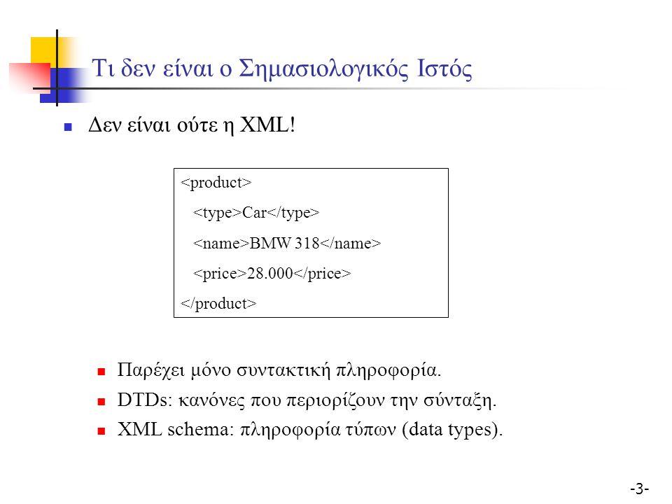 -3--3- Τι δεν είναι ο Σημασιολογικός Ιστός Δεν είναι ούτε η XML! Car BMW 318 28.000 Παρέχει μόνο συντακτική πληροφορία. DTDs: κανόνες που περιορίζουν