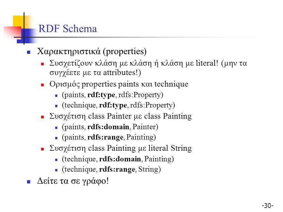 -30- RDF Schema Χαρακτηριστικά (properties) Συσχετίζουν κλάση με κλάση ή κλάση με literal! (μην τα συγχέετε με τα attributes!) Ορισμός properties pain