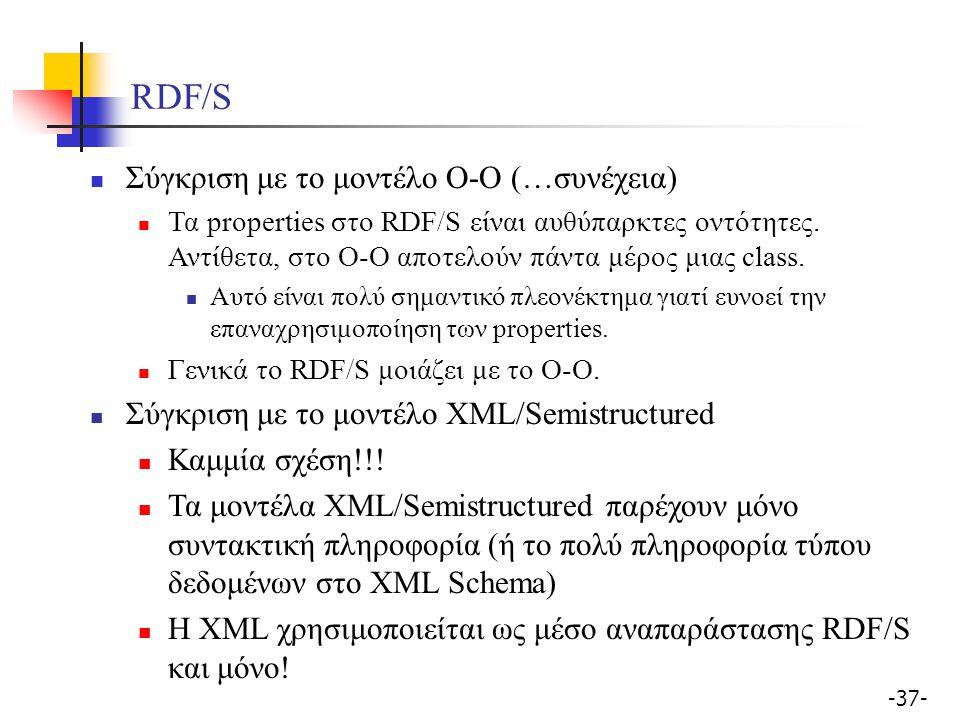 -37- RDF/S Σύγκριση με το μοντέλο Ο-Ο (…συνέχεια) Τα properties στο RDF/S είναι αυθύπαρκτες οντότητες. Αντίθετα, στο Ο-Ο αποτελούν πάντα μέρος μιας cl