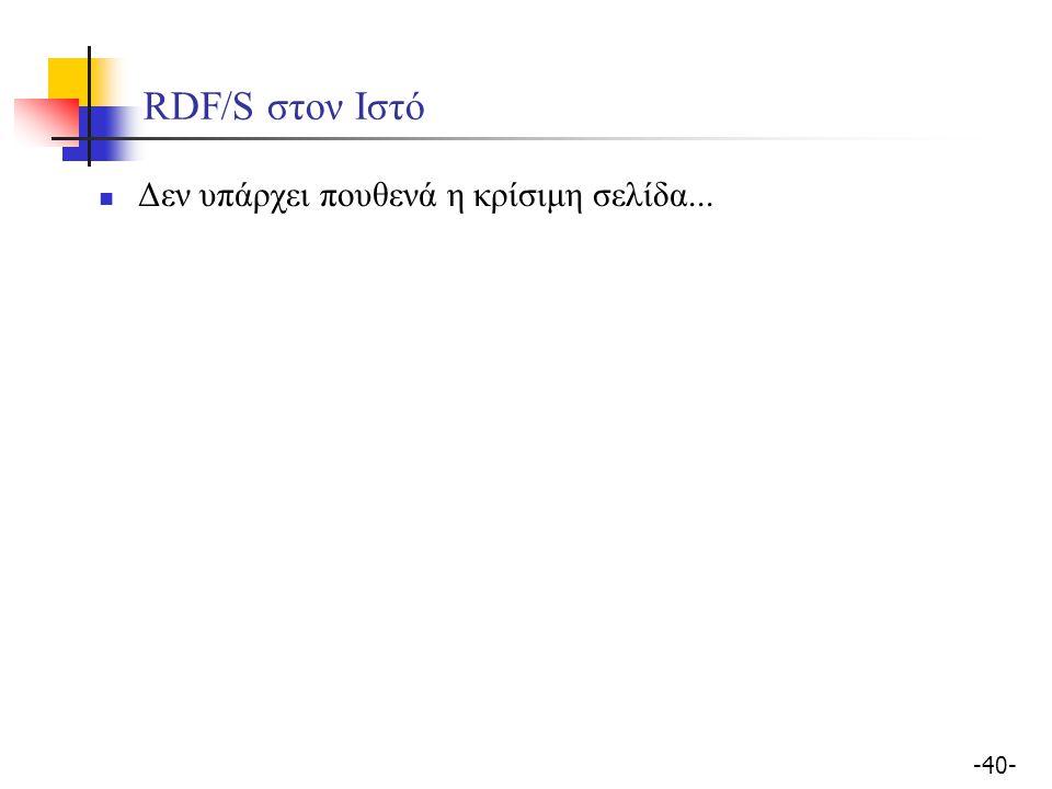 -40- RDF/S στον Ιστό Δεν υπάρχει πουθενά η κρίσιμη σελίδα...