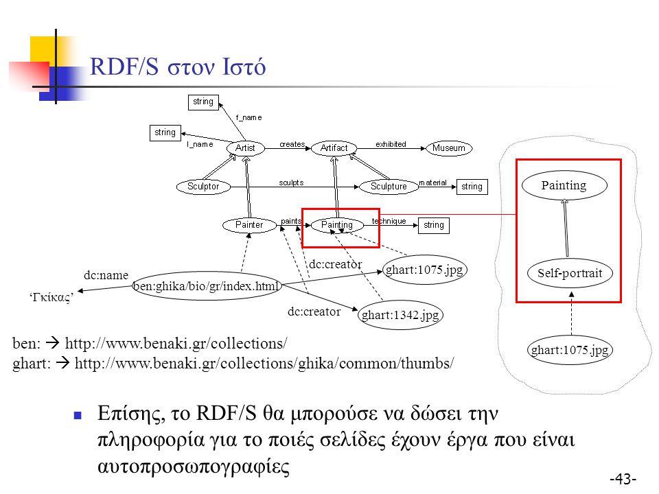 -43- RDF/S στον Ιστό ghart:1075.jpg ben:ghika/bio/gr/index.html dc:creator ghart:1342.jpg dc:creator Επίσης, το RDF/S θα μπορούσε να δώσει την πληροφο
