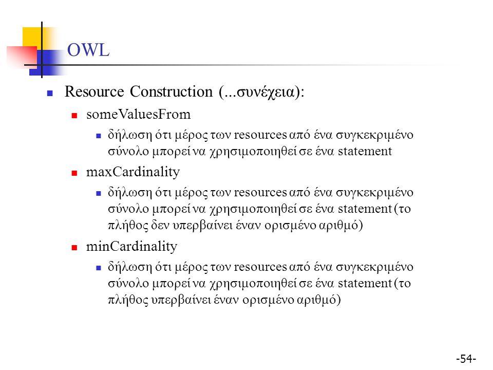 -54- OWL Resource Construction (...συνέχεια): someValuesFrom δήλωση ότι μέρος των resources από ένα συγκεκριμένο σύνολο μπορεί να χρησιμοποιηθεί σε έν