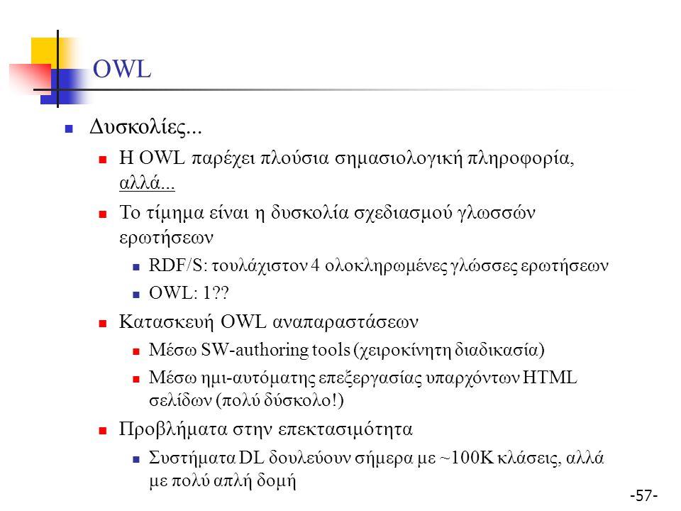 -57- OWL Δυσκολίες... Η OWL παρέχει πλούσια σημασιολογική πληροφορία, αλλά... Το τίμημα είναι η δυσκολία σχεδιασμού γλωσσών ερωτήσεων RDF/S: τουλάχιστ