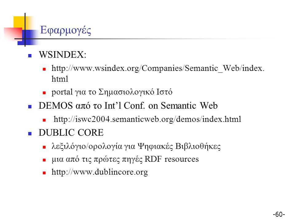 -60- Εφαρμογές WSINDEX: http://www.wsindex.org/Companies/Semantic_Web/index. html portal για το Σημασιολογικό Ιστό DEMOS από το Int'l Conf. on Semanti