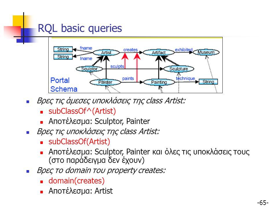 -65- RQL basic queries Βρες τις άμεσες υποκλάσεις της class Artist: subClassOf^(Artist) Αποτέλεσμα: Sculptor, Painter Βρες τις υποκλάσεις της class Ar