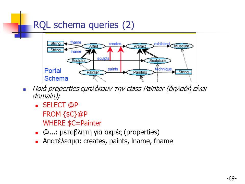 -69- RQL schema queries (2) Ποιά properties εμπλέκουν την class Painter (δηλαδή είναι domain); SELECT @P FROM {$C}@P WHERE $C=Painter @...: μεταβλητή