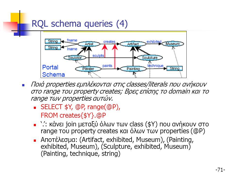-71- RQL schema queries (4) Ποιά properties εμπλέκονται στις classes/literals που ανήκουν στο range του property creates; Βρες επίσης το domain και το