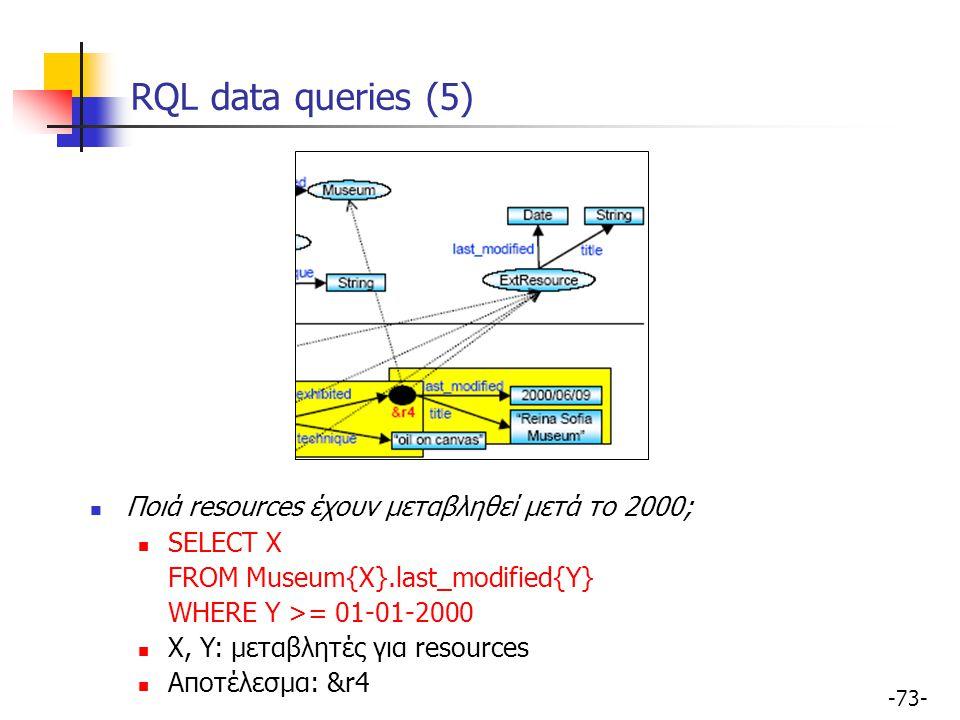 -73- RQL data queries (5) Ποιά resources έχουν μεταβληθεί μετά το 2000; SELECT Χ FROM Museum{X}.last_modified{Y} WHERE Y >= 01-01-2000 X, Y: μεταβλητέ