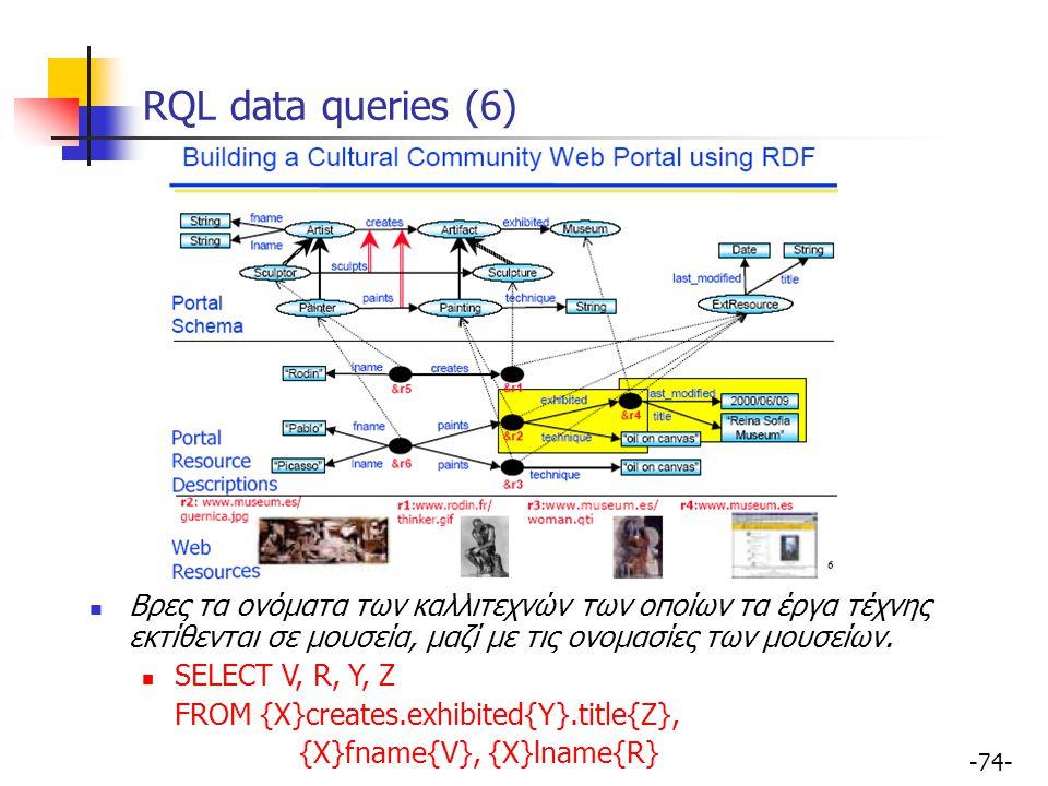 -74- RQL data queries (6) Βρες τα oνόματα των καλλιτεχνών των οποίων τα έργα τέχνης εκτίθενται σε μουσεία, μαζί με τις ονομασίες των μουσείων. SELECT