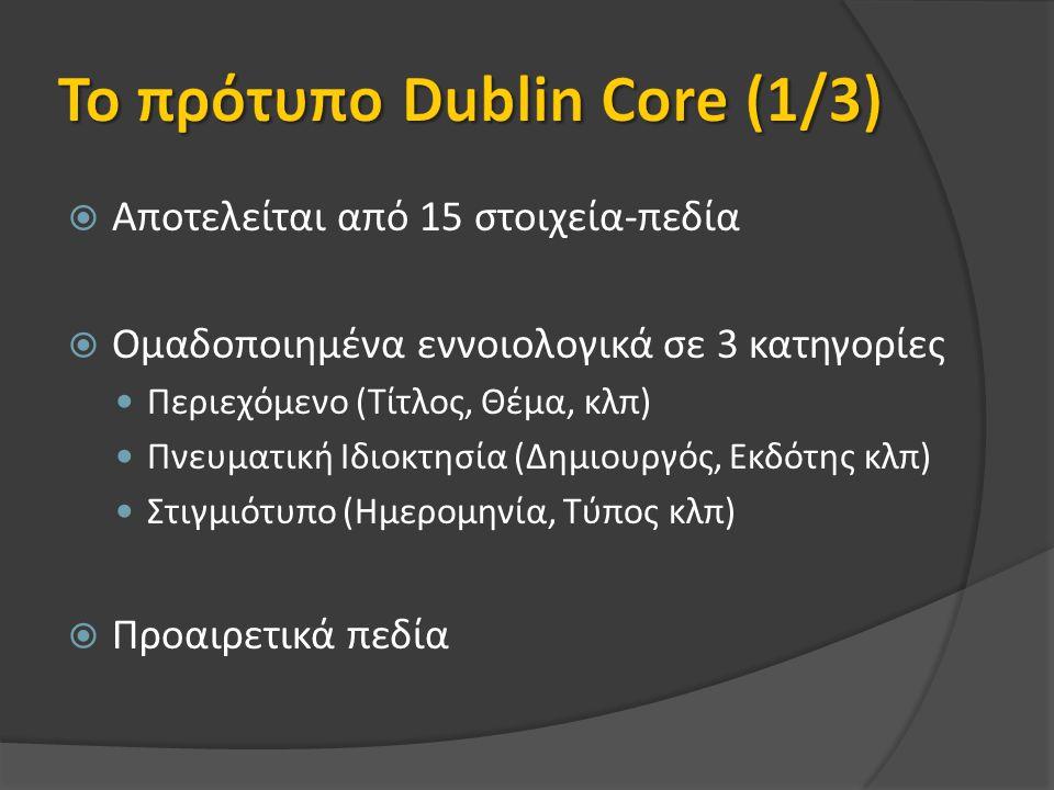  Αποτελείται από 15 στοιχεία-πεδία  Ομαδοποιημένα εννοιολογικά σε 3 κατηγορίες Περιεχόμενο (Τίτλος, Θέμα, κλπ) Πνευματική Ιδιοκτησία (Δημιουργός, Εκδότης κλπ) Στιγμιότυπο (Ημερομηνία, Τύπος κλπ)  Προαιρετικά πεδία