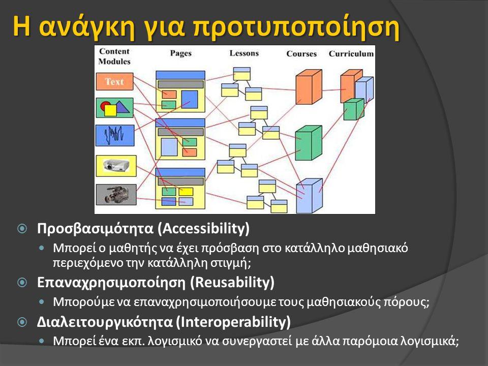  Προσβασιμότητα (Accessibility) Μπορεί ο μαθητής να έχει πρόσβαση στο κατάλληλο μαθησιακό περιεχόμενο την κατάλληλη στιγμή;  Επαναχρησιμοποίηση (Reusability) Μπορούμε να επαναχρησιμοποιήσουμε τους μαθησιακούς πόρους;  Διαλειτουργικότητα (Interoperability) Μπορεί ένα εκπ.