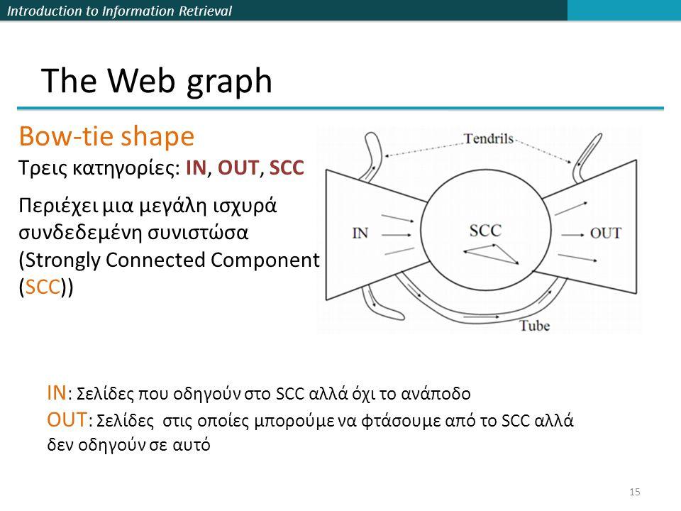 Introduction to Information Retrieval The Web graph 15 IN : Σελίδες που οδηγούν στο SCC αλλά όχι το ανάποδο OUT : Σελίδες στις οποίες μπορούμε να φτάσ