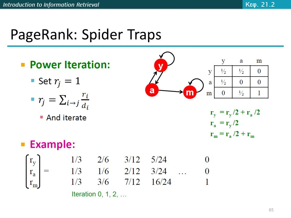 Introduction to Information Retrieval PageRank: Spider Traps 65 Κεφ. 21.2