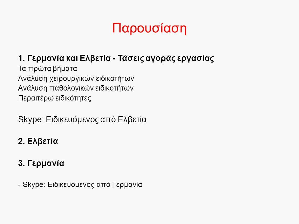 Τα πρώτα βήματα - Έκδοση MEBEKO Yπογεγραμμένα τα παρακάτω έγγραφα: Ακριβές και επικυρωμένο αντίγραφο του αρχικού πτυχίου ιατρικής Επίσημα μεταφρασμένο το πτυχίο ιατρικής στην επίσημη γλώσσα του καντονιού Ακριβή και επικυρωμένα αντίγραφα όλων των πιστοποιητικών που κατέχει ο ιατρός – Titles of diplomas according to EU Directives - http://www.bag.admin.ch/themen/berufe/00406/00549/ Επίσημη μετάφραση των παραπάνω εγγράφων Ακριβές και επικυρωμένο αντίγραφο της ταυτότητας ή άλλου πιστοποιητικού υπηκοότητας Βιογραφικό στην επίσημη γλώσσα του καντονιού Πιστοποητικό γλωσσομάθειας επιπέδου Β2 (Γερμανικών, Γαλλικών, Ιταλικών) ή απόδειξη επαγγελματικής δραστηριότητας σε χώρο όπου χρησιμοποίειται η γλώσσα ως επίσημη * Αν ο ιατρός πήρε το πτυχίο του στη Γερμανία / Γαλλία / Βέλγιο / Αυστρία, δε χρειάζεται να προσκομίσει τις παραπάνω πιστοποιήσεις