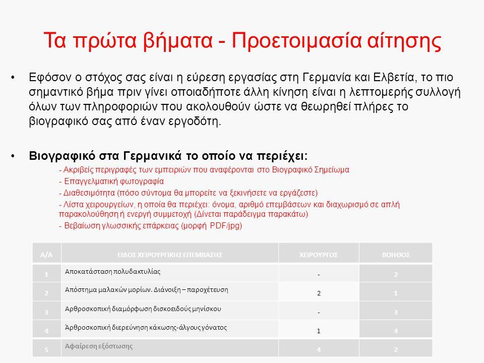 Τα πρώτα βήματα - Η συνέντευξη 1.Για ποιο λόγο θέλετε να φύγετε από την Ελλάδα; (Warum möchten Sie Griechenland verlassen?) 2.Γιατί επιλέξατε τη Γερμανία για να βρείτε εργασία; (Warum möchten Sie in Deutschland arbeiten?) 3.Έχετε διαβάσει τις πληροφορίες που αφορούν τον εργοδότη; (Haben Sie die Informationen über den Arbeitgeber gelesen?) 4.Τι σας ενδιαφέρει περισσότερο στη συγκεκριμένη θέση εργασίας; (Was interessiert Sie besonders an der Position?) 5.Ποιες είναι οι επιθυμητές απολαβές σας; (Wie lautet Ihre Gehaltsvorstellung?) 6.Έχετε κατανοήσει την περιγραφή της θέσης εργασίας ή υπάρχουν ανοιχτές ερωτήσεις; (Haben Sie die Stellenausschreibung 100% verstanden oder haben Sie dazu fragen?) 7.Ποιες από τις αναφερόμενες εργασίες έχετε ήδη εκτελέσει (και για πόσο χρονικό διάστημα); Σε ποιες εργασίες δεν έχετε εξασκηθεί καθόλου; (Welche der in der Stellenanzeige benannten Aufgaben haben Sie schon durchgeführt (wie lange).