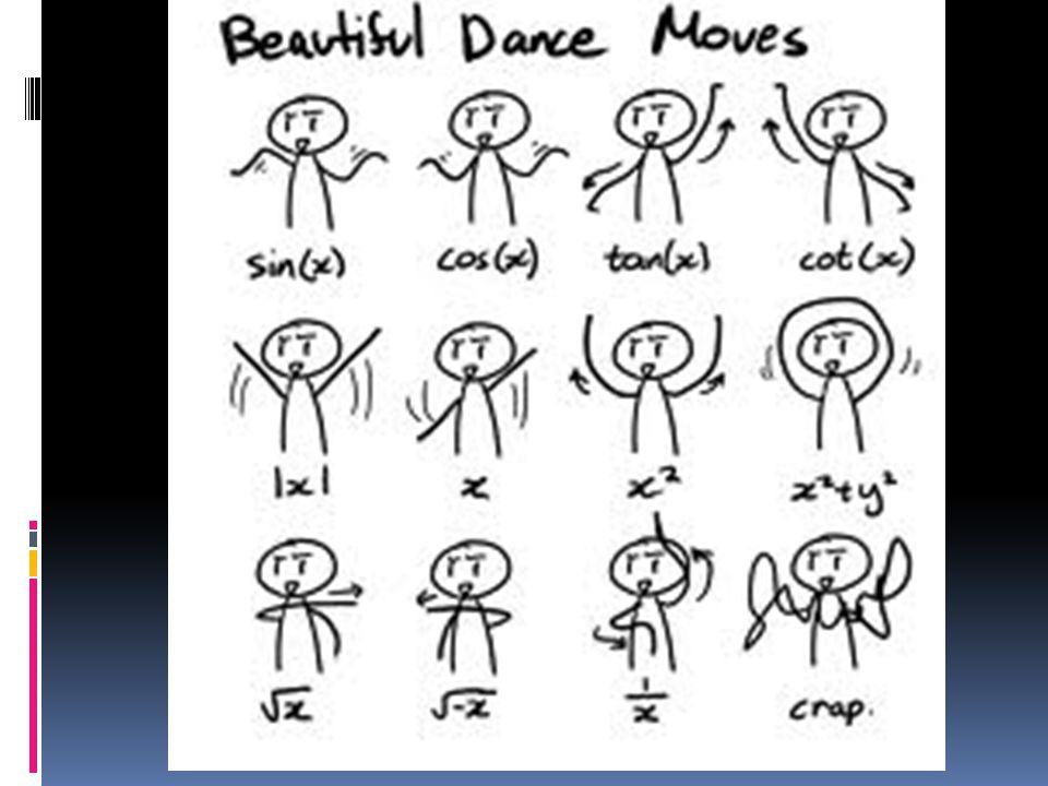  Ένας χορευτείς μπορεί να χρησιμοποιήσει το σώμα του για να δημιουργήσει το σχήμα, ή μπορεί να κινηθεί σε ένα πάτωμα σε ένα συγκεκριμένο μοτίβο (γραμμή ή κύκλο, για παράδειγμα).