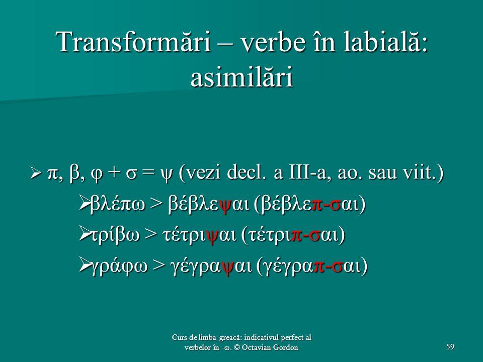 Transformări – verbe în labială: asimilări  π, β, φ + σ = ψ (vezi decl.