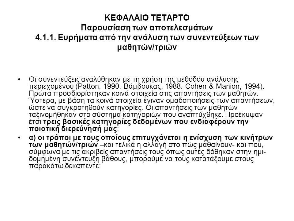 ΚΕΦΑΛΑΙΟ ΤΕΤΑΡΤΟ Παρουσίαση των αποτελεσμάτων 4.1.1. Ευρήματα από την ανάλυση των συνεντεύξεων των μαθητών/τριών Οι συνεντεύξεις αναλύθηκαν με τη χρήσ