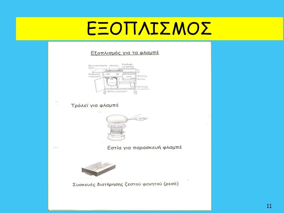 ΕΞΟΠΛΙΣΜΟΣ 11