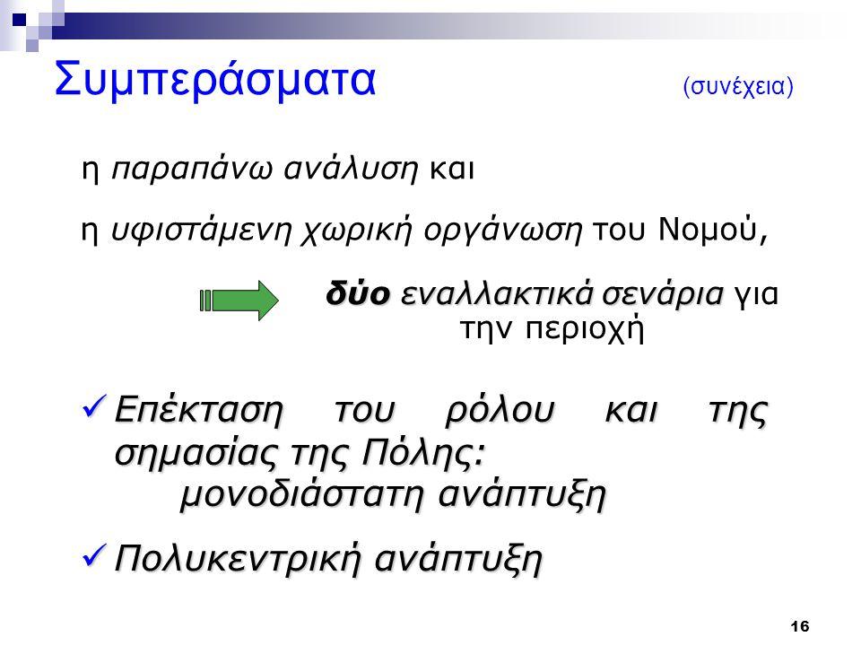 16 Συμπεράσματα (συνέχεια) η παραπάνω ανάλυση και Επέκταση του ρόλου και της σημασίας της Πόλης: μονοδιάστατη ανάπτυξη δύο εναλλακτικά σενάρια δύο ενα