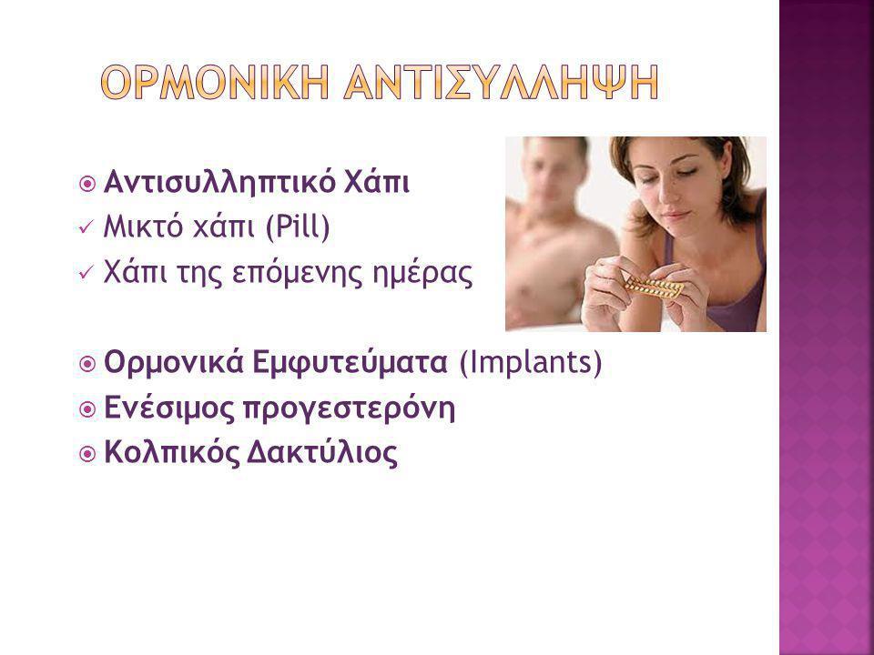  Αντισυλληπτικό Χάπι Μικτό χάπι (Pill) Χάπι της επόμενης ημέρας  Ορμονικά Εμφυτεύματα (Implants)  Ενέσιμος προγεστερόνη  Κολπικός Δακτύλιος