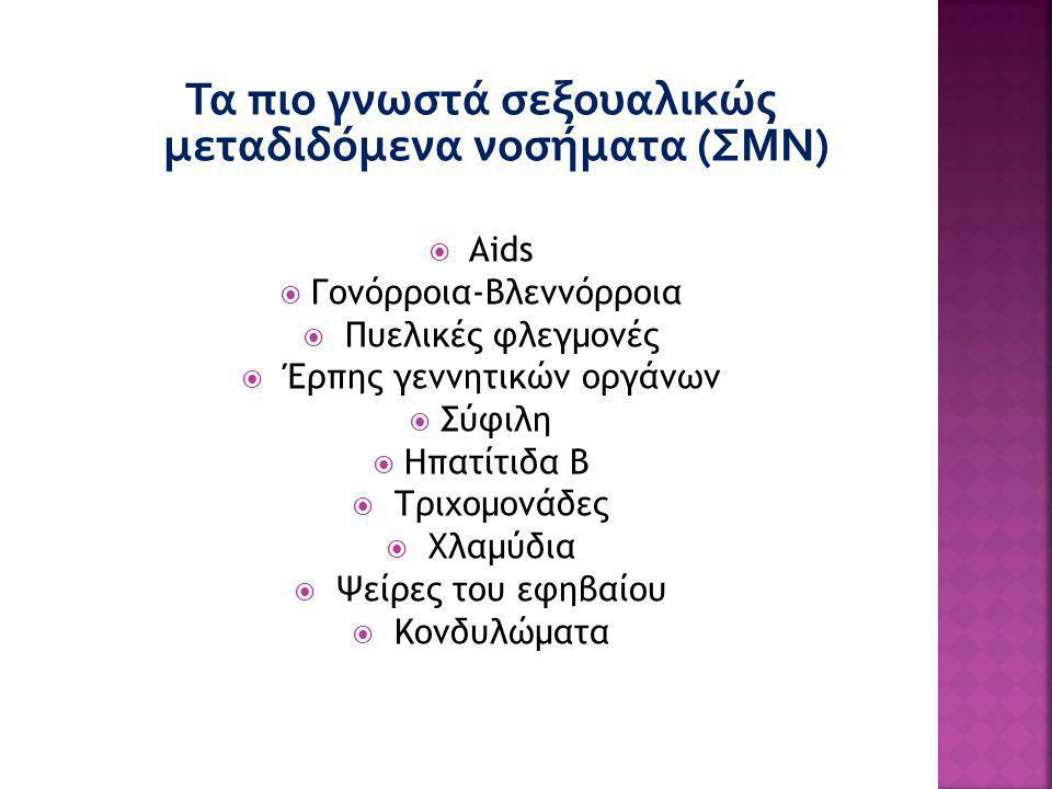 Τα πιο γνωστά σεξουαλικώς μεταδιδόμενα νοσήματα (ΣΜΝ)  Aids  Γονόρροια-Βλεννόρροια  Πυελικές φλεγμονές  Έρπης γεννητικών οργάνων  Σύφιλη  Ηπατίτ