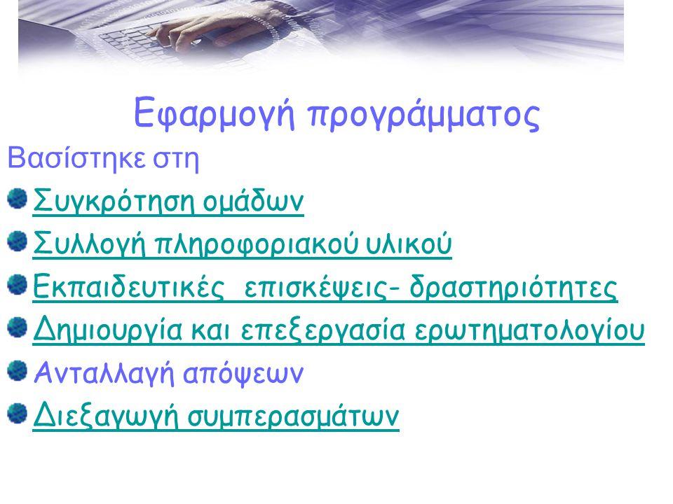 Ομάδες Δημιουργήθηκαν 6 ομάδες και η κάθε μια ανέλαβε να ασχοληθεί με ένα θέμα: Ομάδα 1: Κίνδυνοι στο ΔιαδίκτυοΚίνδυνοι στο Διαδίκτυο Ομάδα 2: ΑσφάλειαΑσφάλεια Ομάδα 3: ΕπικοινωνίαΕπικοινωνία Ομάδα 4: Διαδικτυακά παιχνίδιαΔιαδικτυακά παιχνίδια Ομάδα 5: Ηλεκτρονικό έγκλημαΗλεκτρονικό έγκλημα Ομάδα 6: ΕθισμόςΕθισμός