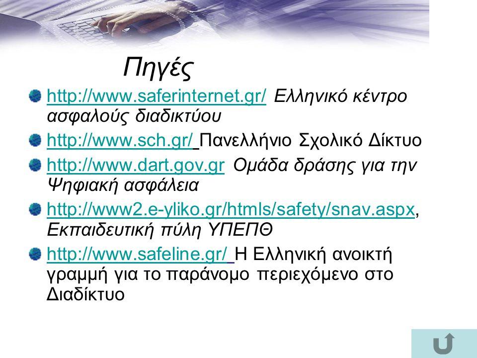 http://www.saferinternet.gr/http://www.saferinternet.gr/ Ελληνικό κέντρο ασφαλούς διαδικτύου http://www.sch.gr/http://www.sch.gr/ Πανελλήνιο Σχολικό Δ