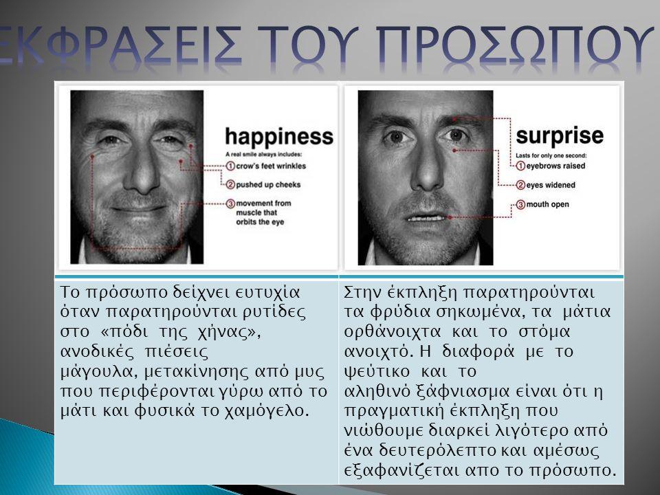 Οι ανθρωποι που ειναι ψυχραιμοι, ηρεμοι, συγκροτημενοι και ελεγχουν τα συναισθηματα τους, χρησιμοποιουν καθαρες, απλες, μελετημενες κινησεις.