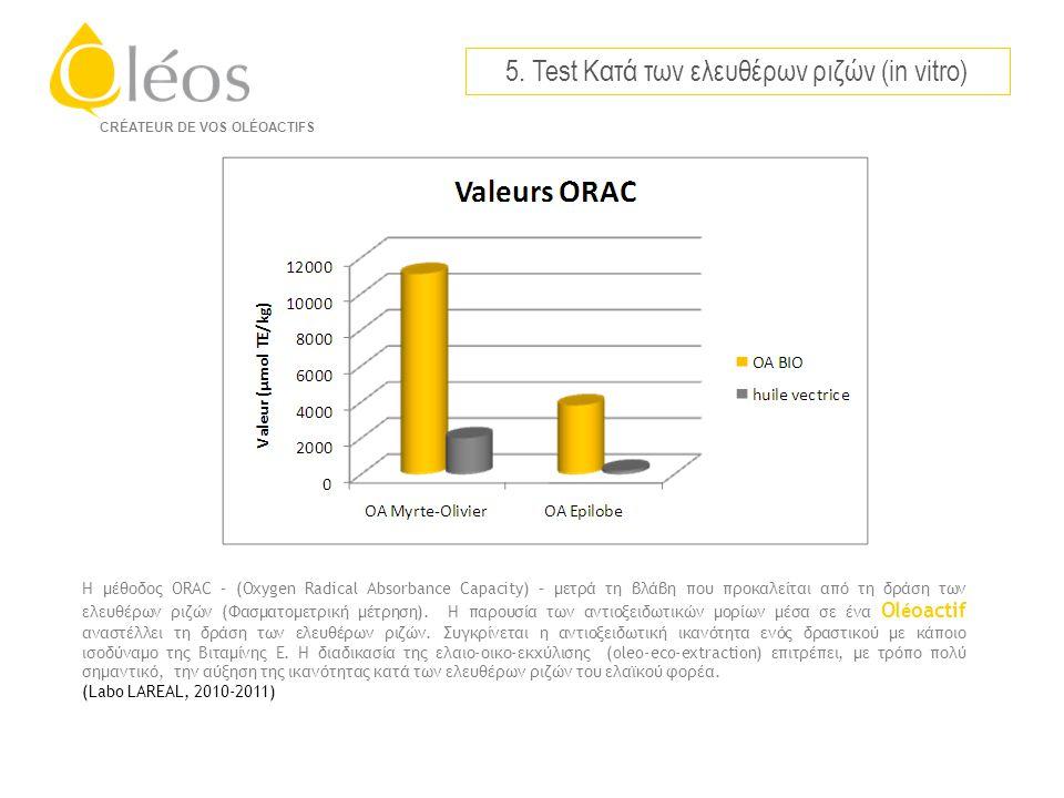 CRÉATEUR DE VOS OLÉOACTIFS 5.