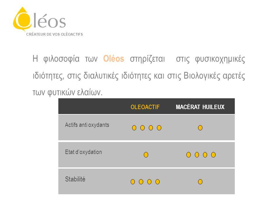 Η φιλοσοφία των Oléos στηρίζεται στις φυσικοχημικές ιδιότητες, στις διαλυτικές ιδιότητες και στις Βιολογικές αρετές των φυτικών ελαίων.