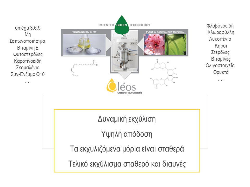 Τα Oléoactifs είναι : ● Έτοιμα για εύκολη συνταγολογολόγηση ● Δεν περιέχουν κανένα συντηρητικό ● Φυσικά αντιοξειδωτικά για τις συνταγολογήσεις ● Μη κυτταροτοξικά, μη φωτοτοξικά, μη αλλεργιογόνα, αντιερρεθιστικά CRÉATEUR DE VOS OLÉOACTIFS ΚΡΕΜΕΣ & ΓΑΛΑΚΤΩΜΑΤΑ ΜΑΚΙΓΙΑΖ ΕΛΑΙΩΔΗ ΣΥΜΠΛΗΡΩΜΑΤΑ ΣΕ ΚΑΨΟΥΛΕΣ ΔΕΡΜΑΤΙΚΟ ΕΛΑΙΟ ΔΡΑΣΤΙΚΟ SÉRUM