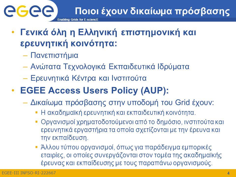 Enabling Grids for E-sciencE EGEE-III INFSO-RI-222667 4 Ποιοι έχουν δικαίωμα πρόσβασης Γενικά όλη η Ελληνική επιστημονική και ερευνητική κοινότητα: –Πανεπιστήμια –Ανώτατα Τεχνολογικά Εκπαιδευτικά Ιδρύματα –Ερευνητικά Κέντρα και Ινστιτούτα EGEE Access Users Policy (AUP): –Δικαίωμα πρόσβασης στην υποδομή του Grid έχουν:  Η ακαδημαϊκή ερευνητική και εκπαιδευτική κοινότητα.