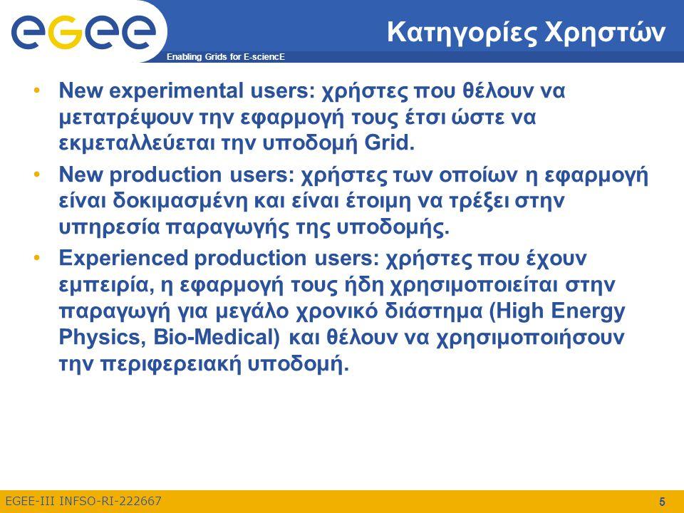 Enabling Grids for E-sciencE EGEE-III INFSO-RI-222667 5 Κατηγορίες Χρηστών New experimental users: χρήστες που θέλουν να μετατρέψουν την εφαρμογή τους έτσι ώστε να εκμεταλλεύεται την υποδομή Grid.