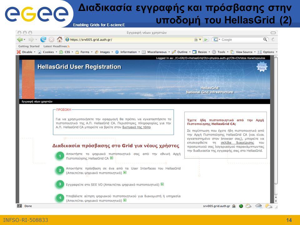 Enabling Grids for E-sciencE INFSO-RI-508833 14 Διαδικασία εγγραφής και πρόσβασης στην υποδομή του HellasGrid (2)