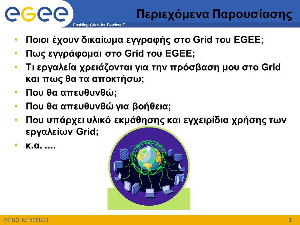 Enabling Grids for E-sciencE INFSO-RI-508833 3 Περιεχόμενα Παρουσίασης Ποιοι έχουν δικαίωμα εγγραφής στο Grid του EGEE; Πως εγγράφομαι στο Grid του EGEE; Τι εργαλεία χρειάζονται για την πρόσβαση μου στο Grid και πως θα τα αποκτήσω; Που θα απευθυνθώ; Που θα απευθυνθώ για βοήθεια; Που υπάρχει υλικό εκμάθησης και εγχειρίδια χρήσης των εργαλείων Grid; κ.α.....