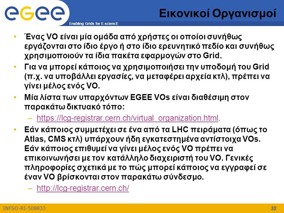 Enabling Grids for E-sciencE INFSO-RI-508833 32 Εικονικοί Οργανισμοί Ένας VO είναι μία ομάδα από χρήστες οι οποίοι συνήθως εργάζονται στο ίδιο έργο ή στο ίδιο ερευνητικό πεδίο και συνήθως χρησιμοποιούν τα ίδια πακέτα εφαρμογών στο Grid.