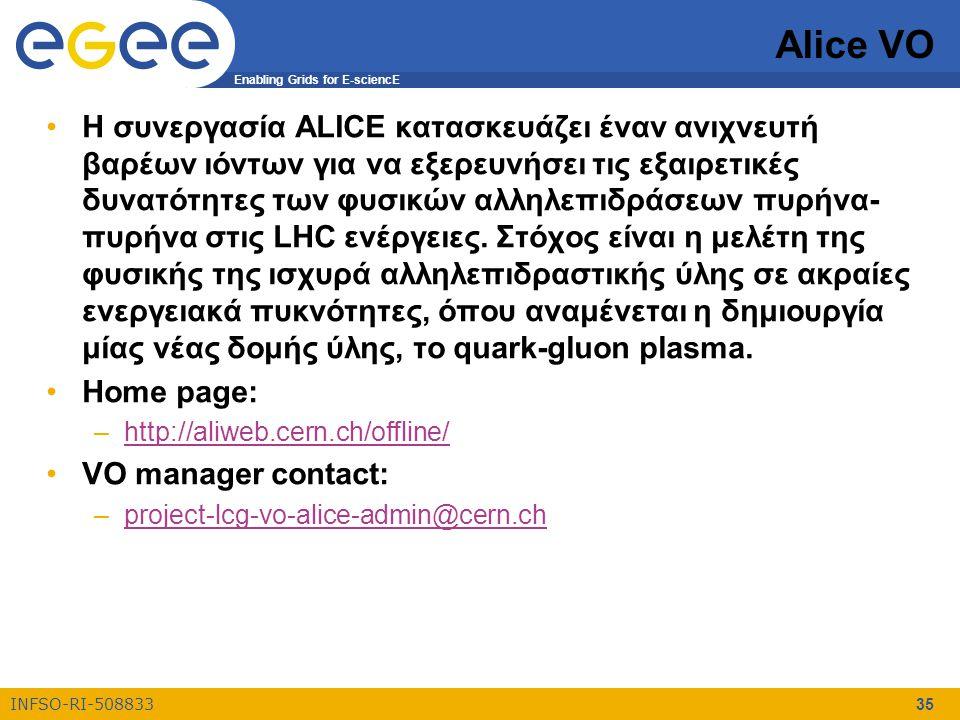 Enabling Grids for E-sciencE INFSO-RI-508833 35 Alice VO Η συνεργασία ALICE κατασκευάζει έναν ανιχνευτή βαρέων ιόντων για να εξερευνήσει τις εξαιρετικές δυνατότητες των φυσικών αλληλεπιδράσεων πυρήνα- πυρήνα στις LHC ενέργειες.