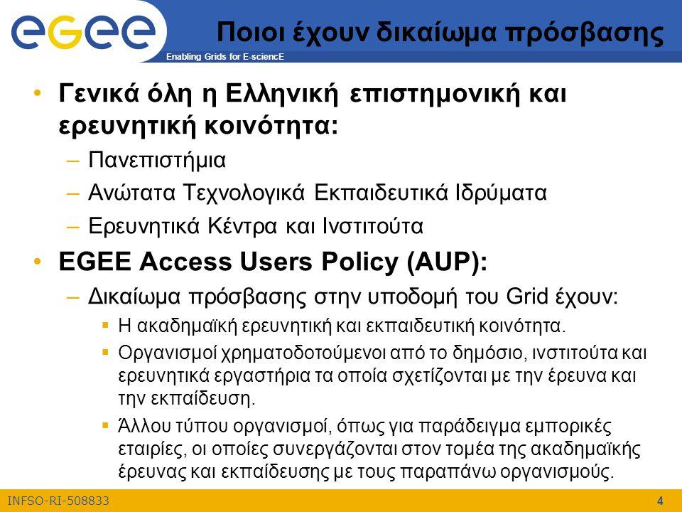 Enabling Grids for E-sciencE INFSO-RI-508833 4 Ποιοι έχουν δικαίωμα πρόσβασης Γενικά όλη η Ελληνική επιστημονική και ερευνητική κοινότητα: –Πανεπιστήμια –Ανώτατα Τεχνολογικά Εκπαιδευτικά Ιδρύματα –Ερευνητικά Κέντρα και Ινστιτούτα EGEE Access Users Policy (AUP): –Δικαίωμα πρόσβασης στην υποδομή του Grid έχουν:  Η ακαδημαϊκή ερευνητική και εκπαιδευτική κοινότητα.