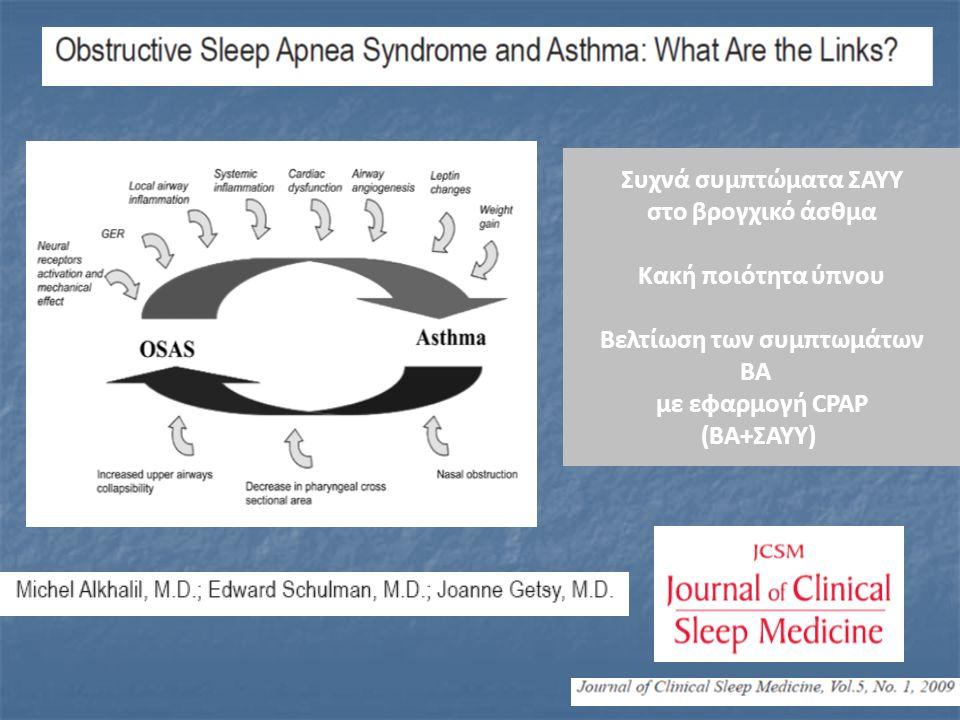 Συχνά συμπτώματα ΣΑΥΥ στο βρογχικό άσθμα Κακή ποιότητα ύπνου Βελτίωση των συμπτωμάτων ΒΑ με εφαρμογή CPAP (ΒΑ+ΣΑΥΥ)