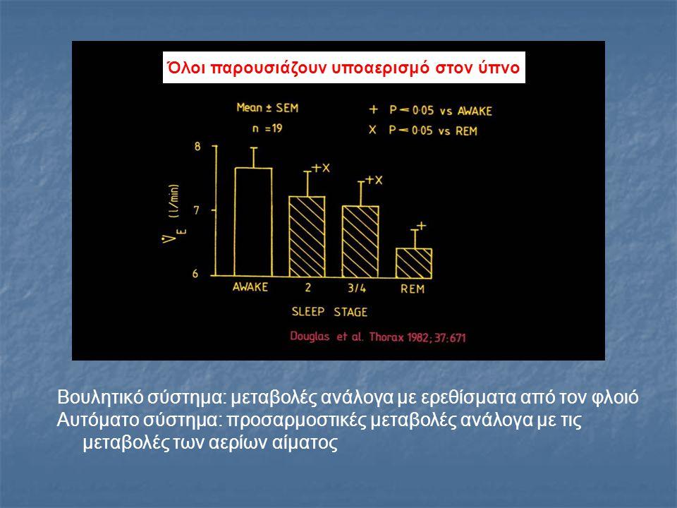 Βουλητικό σύστημα: μεταβολές ανάλογα με ερεθίσματα από τον φλοιό Αυτόματο σύστημα: προσαρμοστικές μεταβολές ανάλογα με τις μεταβολές των αερίων αίματος Όλοι παρουσιάζουν υποαερισμό στον ύπνο