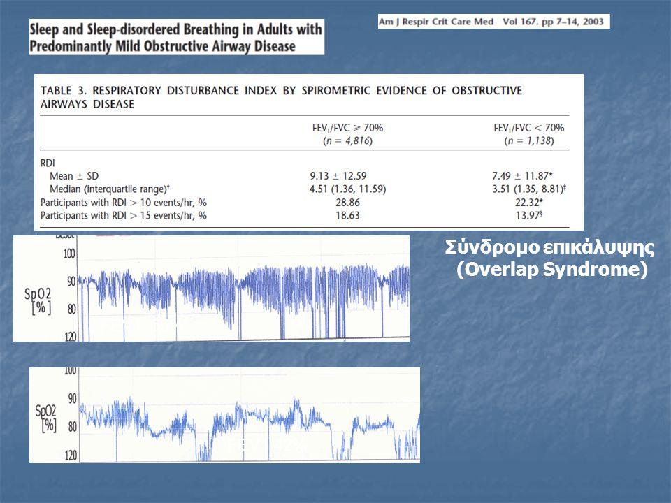Σύνδρομο επικάλυψης (Overlap Syndrome) FEV1 55% FEV1 42%