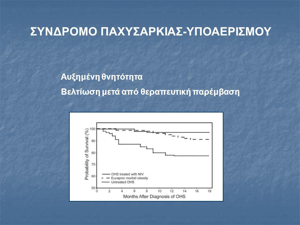 Αυξημένη θνητότητα Βελτίωση μετά από θεραπευτική παρέμβαση