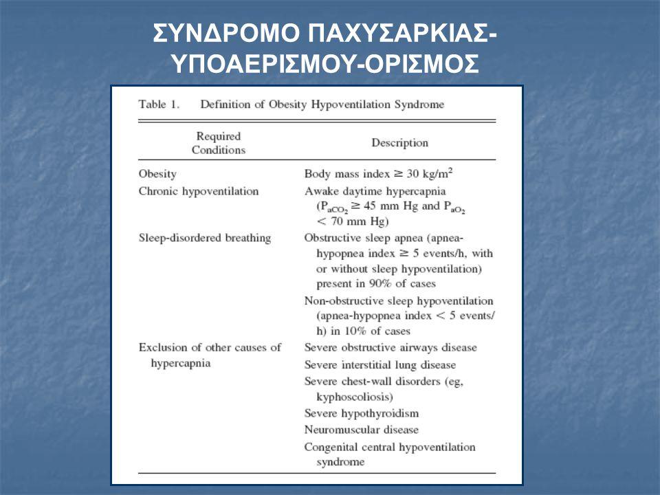 Τα επεισόδια νυχτερινής υποξυγοναιμίας προκαλούν Ρeaks πνευμονικής υπέρτασης(αύξηση κατά 1 mmHg της μέσης πνευμονικής πίεσης για κάθε πτώση 1% στον κορεσμό οξυαιμοσφαιρίνης) Καρδιακές αρρυθμίες Πολυκυτταραιμία Ανεπάρκεια ύπνου Ύπνος και ΧΑΠ