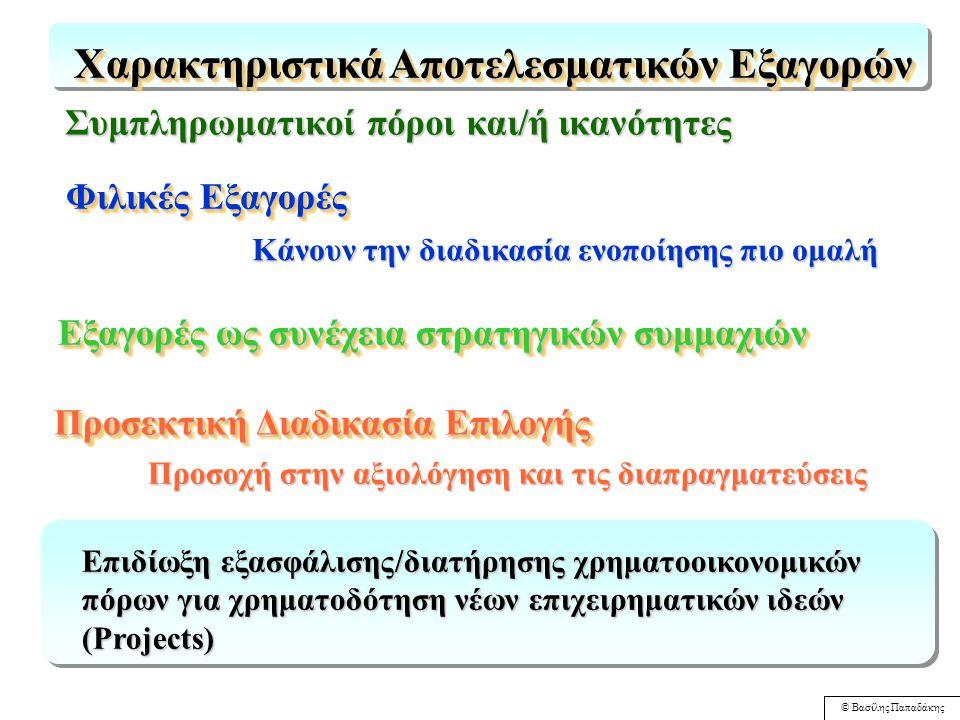 © Βασίλης Παπαδάκης Πίνακας 9.5: Αλλαγή Στρατηγικής: Ενσωμάτωση Θυγατρικών (2001+) Όμιλος Intracom (Intracom, Intrasoft) Axon Holdings (Κλινική Δανιηλίδη, Euromedica, Κυανούς Σταυρός, Euromedica 'Αλεξάνδρειο', Μαευτήριο 'Τατιάνα' Όμιλος Panafon/Vodafone (Panafon, Panavox, Unifon) Όμιλος Infoquest (Info-Quest, Ergodata) Όμιλος Altec (Altec, Sysware, Unisoft, Stat) Όμιλος Singular (Singular, Δέλτα) Notos Com Holdings (Notos Com Holdings, Σπόρτσμαν, Cap Cosmetics, Αφοι Λαμπρόπουλοι, Ένδυση, Αταλάντη, Παπαέλληνας Καταναλωτικά, Παπαέλληνας Συμμετοχική Όμιλος Ιατρικού Κέντρου (Ιατρικό Αθηνών, Π.